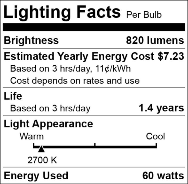 An example of a label that appears on energy-efficient light bulb packaging is pictured