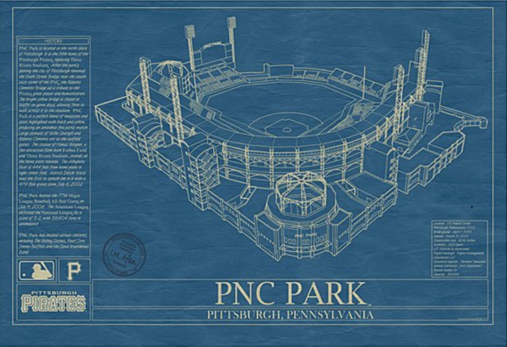 MLB Stadium Blueprint