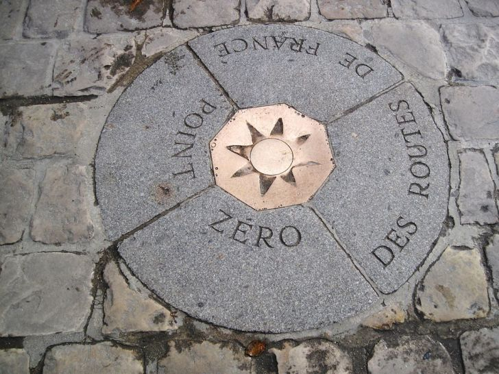 Point Zero marker outside Notre-Dame in Paris