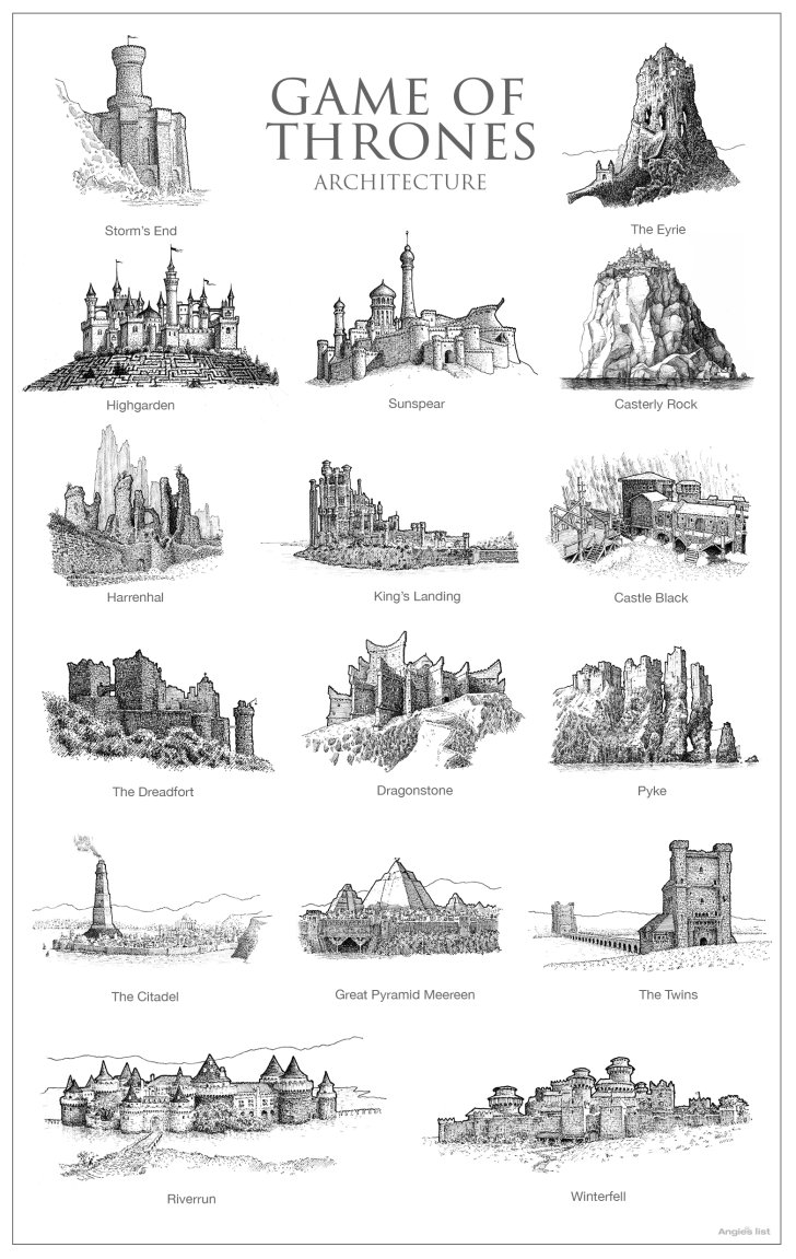 Architecture of Game of Thrones.