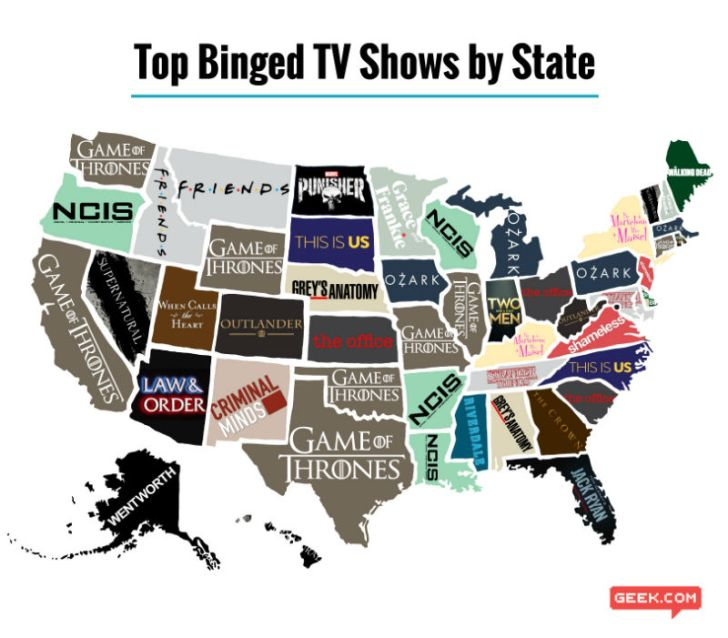 An infographic shows the most-binged television shows in each state